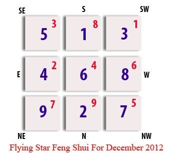 Flying Star 2012 - December