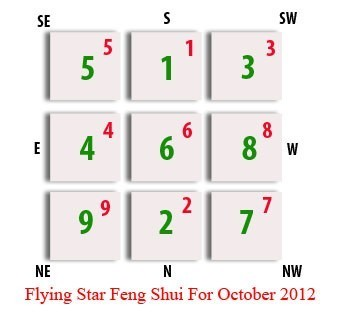 Feng Shui Flying Star - October 2012