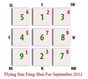 Feng Shui Flying Star - September 2012