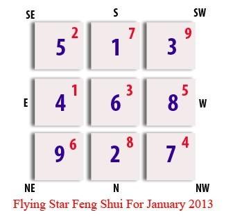Flying Star 2013 - January