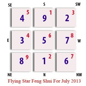 Flying Star Update for July 2013