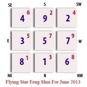 Flying Star Update - June 2013