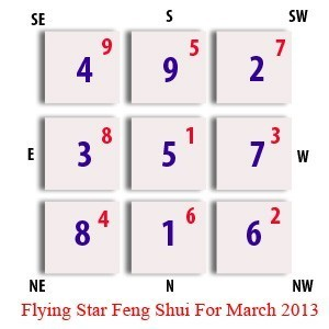 Flying Star For March 2013
