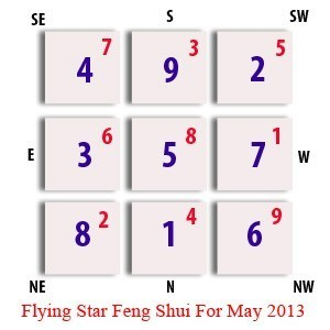 Flying Star Update - May 2013