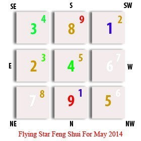 Flying Star for May 2014