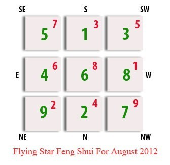 Flying Star Update - August 2012